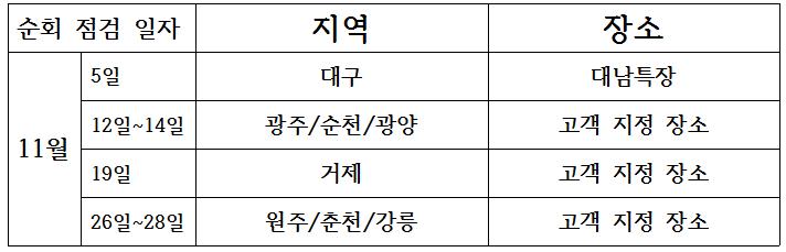 순회점검 11월.png