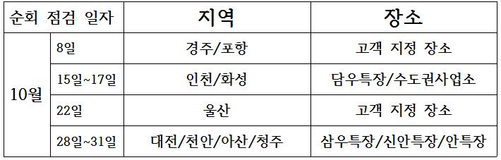 순회점검 10월.png