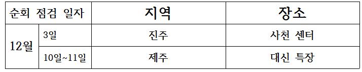 순회점검 12월.png